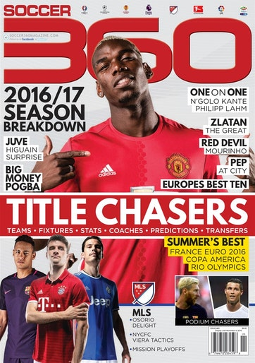 Soccer 360 Preview
